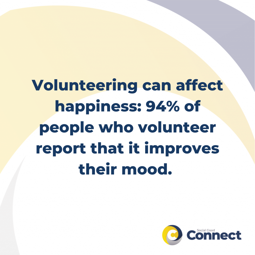 volunteering can affect happiness: 94% of people who volunteer report that it improves their mood