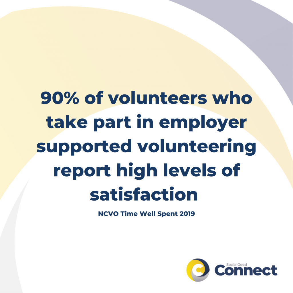 90% of volunteers who take part in employer supported volunteering report high levels of satisfaction - employee mental health